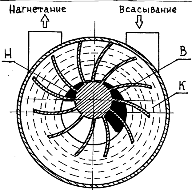 вакуумная техника